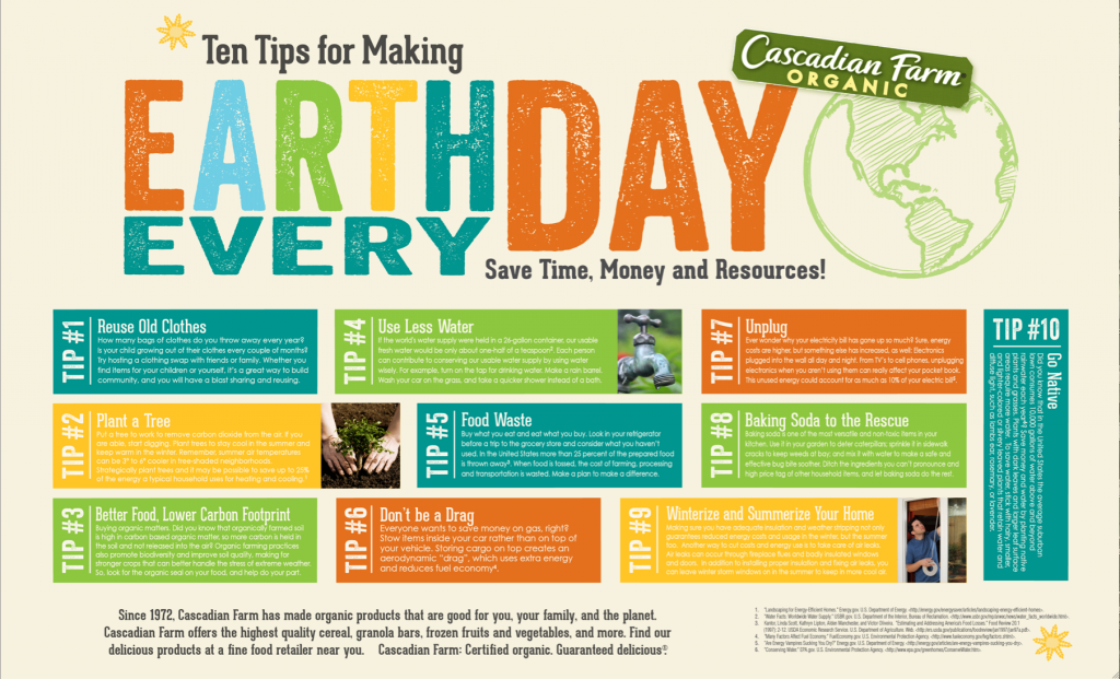 Make-Earth-Day-Everyday-Infographic